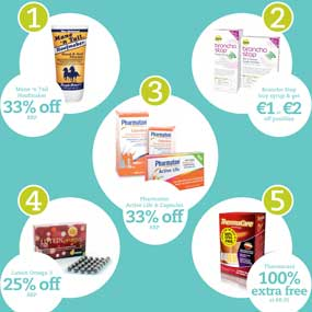 Haven Pharmacy January 2016 Top 5
