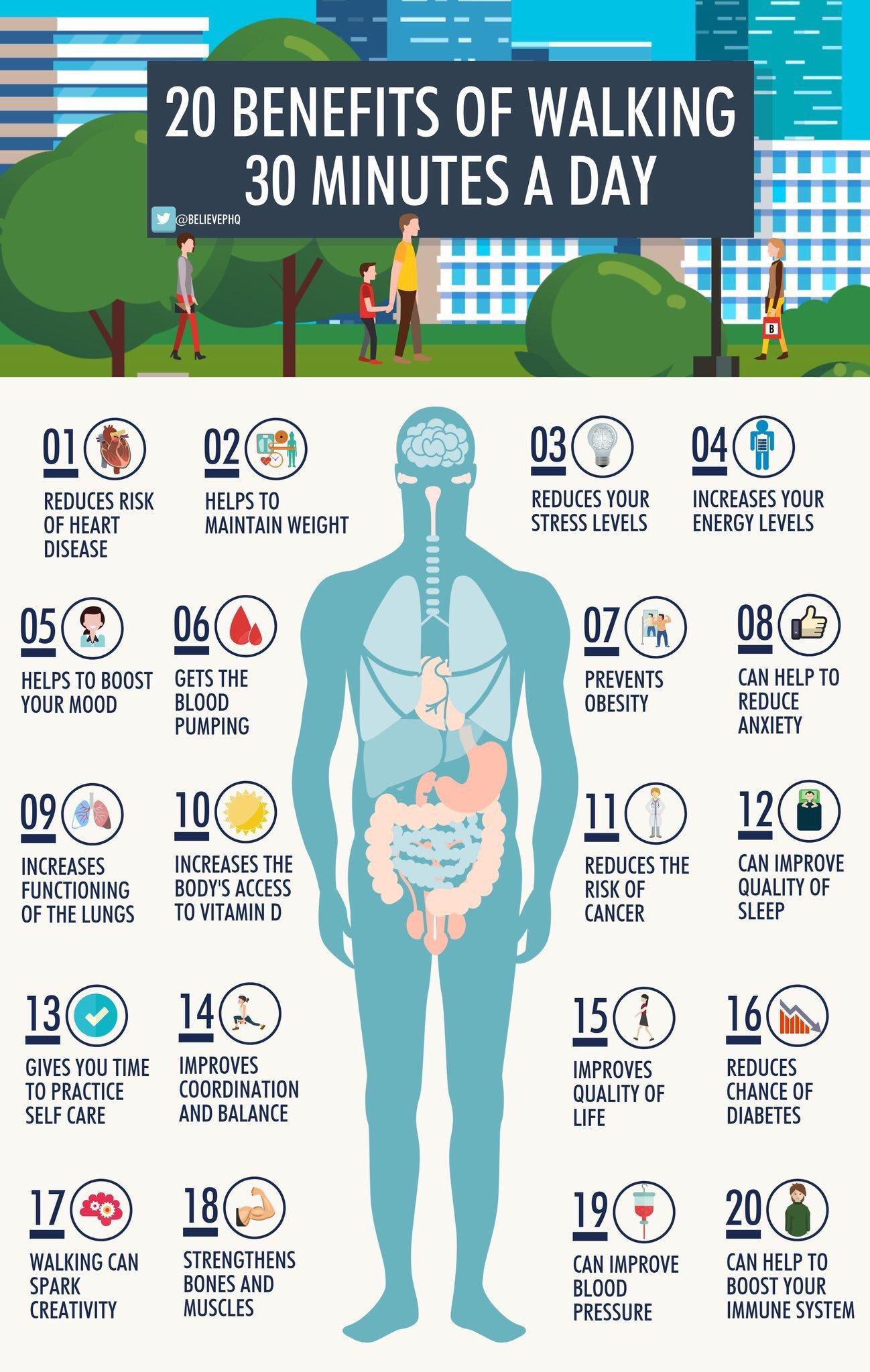 benefits of walking vs running